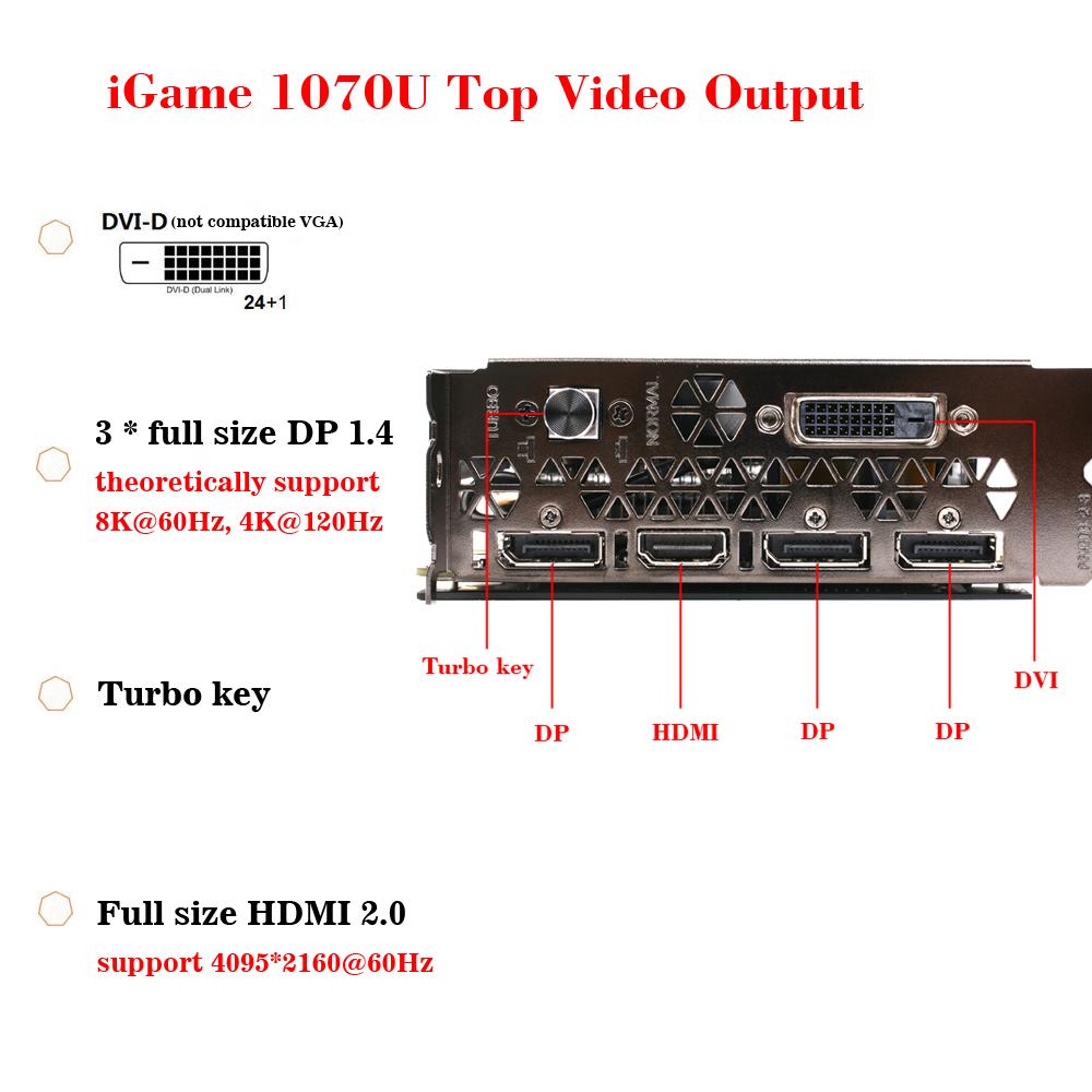 Shop Colorful NVIDIA GeForce GTX IGame 1070 GPU 8GB 256bit Gaming