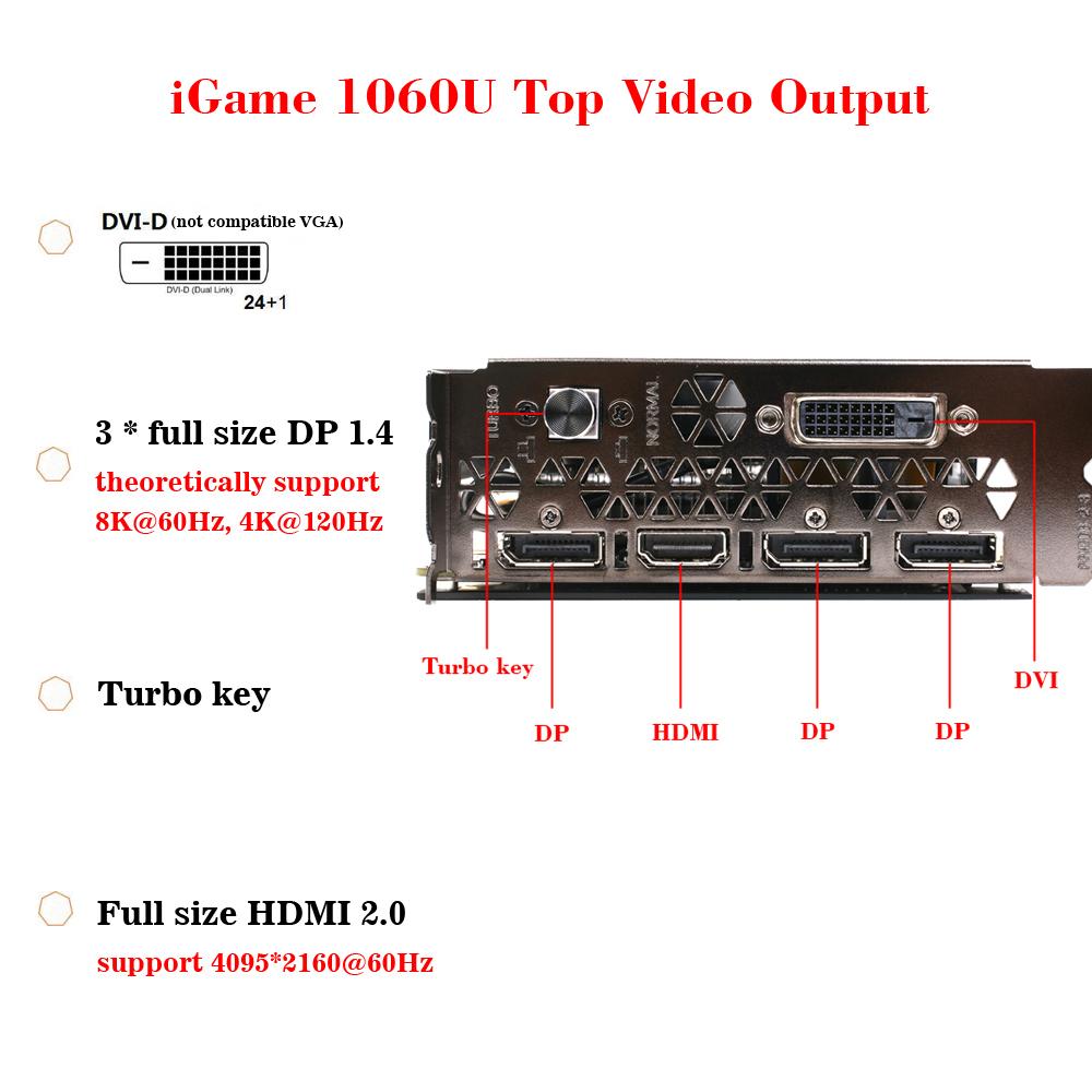 Colorful Nvidia Geforce Gtx Igame 1060 Gpu 6gb 192bit Gaming Gddr5 Vga Nb Pci E X16 30 Vr Ready Video Graphics Card Dvi Hdmi 3dp Port With Three Cooling Fan