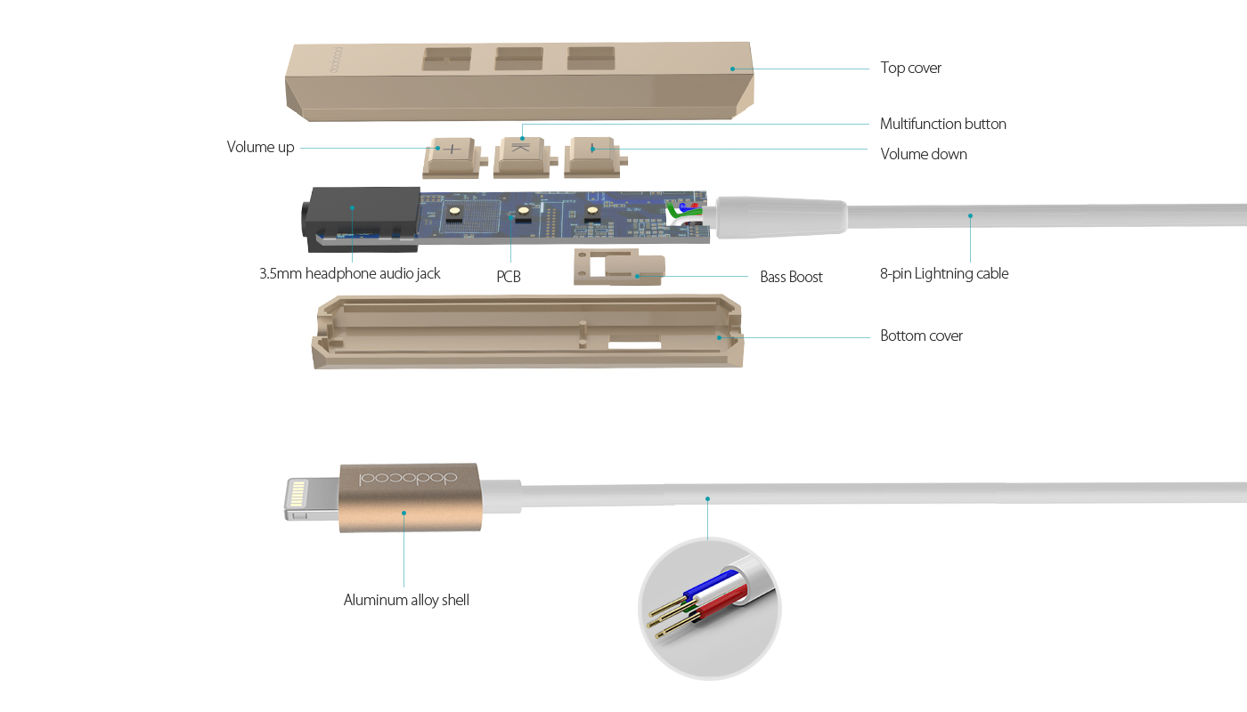 MFi Lightning to 3 5mm Audio Jack Adapter dodocool com