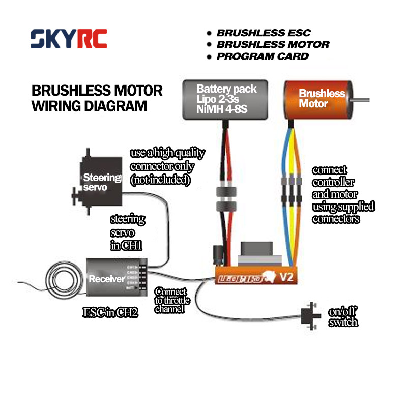 rc car wiring schematic skyrc 9t 4370kv brushless motor+ 60a brushless esc+ ... rc car wiring diagram ladder