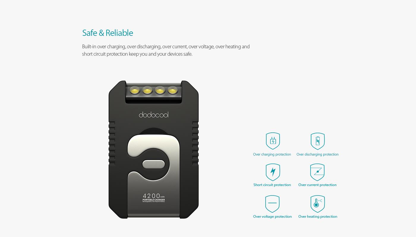 Portable 4200 mAh Solar Charger -dodocool com