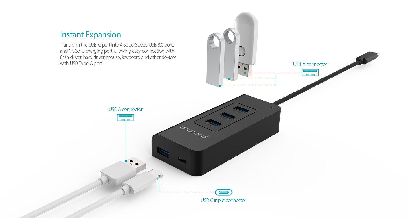 USBC To SuperSpeed Port USB Hub Dodocoolcom - Port usb c