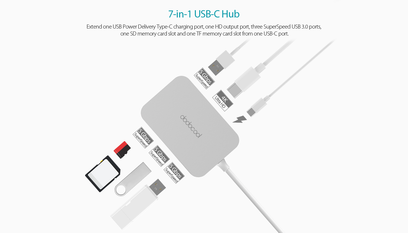 Usb Hub Circuit Diagram More Aluminum Alloy 7 In 1 C Dodocool Is An Ideal Solution For Laptops And Other Devices With Available Port Or Thunderbolt 3