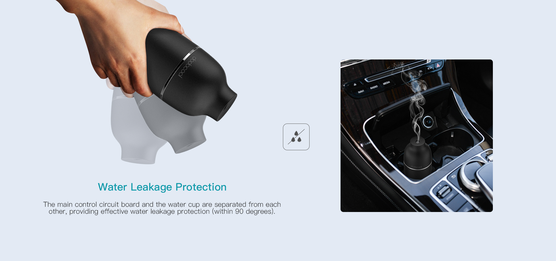 Mini Portable 180ml Ultrasonic Cool Mist Humidifier Fogger Circuit Dodocool Air Is A Bottle Shaped With Lightweight And Compact Design Technology It Envelops Your