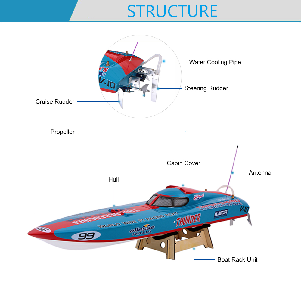 Rc Boat Diagrams Electrical Books Of Wiring Diagram Honda H100 Original Vantex Bl061cp 1350bp Blue Thunder Fs Gt2 2 4g Rh Rcmoment Com