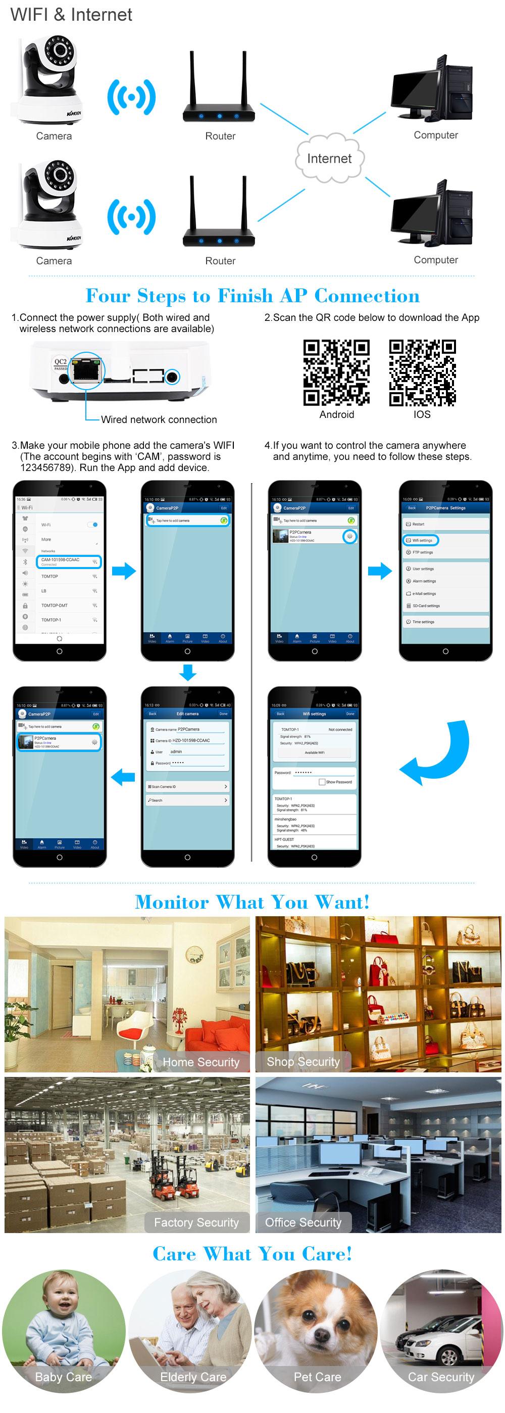 KKmoon Wireless Wifi 720P HD Camera